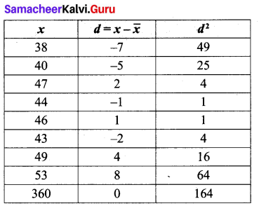 10th Math 8.2 Samacheer Kalvi Statistics and Probability