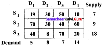 Samacheer Kalvi 12th Business Maths Solutions Chapter 10 Operations Research Additional Problems 10