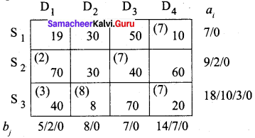 Samacheer Kalvi 12th Business Maths Solutions Chapter 10 Operations Research Additional Problems 11