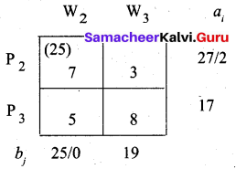 Samacheer Kalvi 12th Business Maths Solutions Chapter 10 Operations Research Additional Problems 17