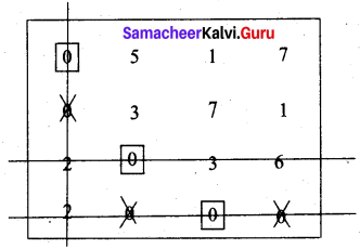 Samacheer Kalvi 12th Business Maths Solutions Chapter 10 Operations Research Additional Problems 31