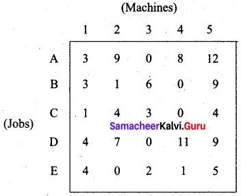 Samacheer Kalvi 12th Business Maths Solutions Chapter 10 Operations Research Additional Problems 35