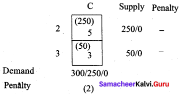 Samacheer Kalvi 12th Business Maths Solutions Chapter 10 Operations Research Additional Problems 48