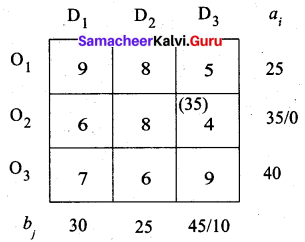 Samacheer Kalvi 12th Business Maths Solutions Chapter 10 Operations Research Ex 10.1 20