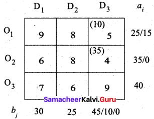 Samacheer Kalvi 12th Business Maths Solutions Chapter 10 Operations Research Ex 10.1 21
