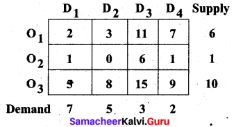 Samacheer Kalvi 12th Business Maths Solutions Chapter 10 Operations Research Ex 10.1 25