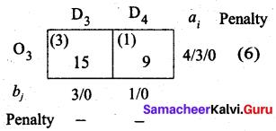 Samacheer Kalvi 12th Business Maths Solutions Chapter 10 Operations Research Ex 10.1 30