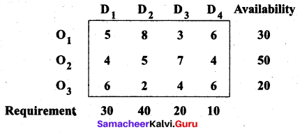 Samacheer Kalvi 12th Business Maths Solutions Chapter 10 Operations Research Ex 10.1 32