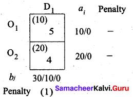Samacheer Kalvi 12th Business Maths Solutions Chapter 10 Operations Research Ex 10.1 37