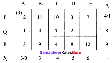 Samacheer Kalvi 12th Business Maths Solutions Chapter 10 Operations Research Ex 10.1 40