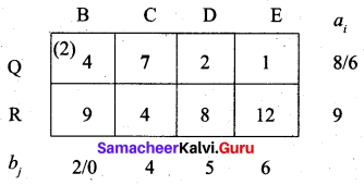 Samacheer Kalvi 12th Business Maths Solutions Chapter 10 Operations Research Ex 10.1 42