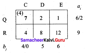 Samacheer Kalvi 12th Business Maths Solutions Chapter 10 Operations Research Ex 10.1 43