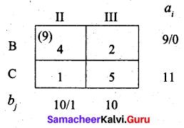Samacheer Kalvi 12th Business Maths Solutions Chapter 10 Operations Research Ex 10.1 50