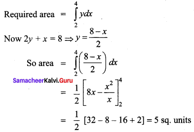 Samacheer Kalvi 12th Business Maths Solutions Chapter 3 Integral Calculus II Ex 3.1 Q1.1