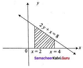 Samacheer Kalvi 12th Business Maths Solutions Chapter 3 Integral Calculus II Ex 3.1 Q1