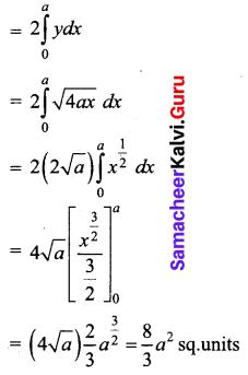 Samacheer Kalvi 12th Business Maths Solutions Chapter 3 Integral Calculus II Ex 3.1 Q3.1