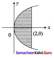 Samacheer Kalvi 12th Business Maths Solutions Chapter 3 Integral Calculus II Ex 3.1 Q3