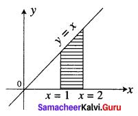 Samacheer Kalvi 12th Business Maths Solutions Chapter 3 Integral Calculus II Ex 3.1 Q4