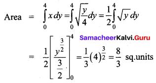 Samacheer Kalvi 12th Business Maths Solutions Chapter 3 Integral Calculus II Ex 3.1 Q6.1