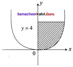 Samacheer Kalvi 12th Business Maths Solutions Chapter 3 Integral Calculus II Ex 3.1 Q6