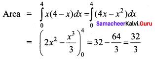 Samacheer Kalvi 12th Business Maths Solutions Chapter 3 Integral Calculus II Ex 3.4 Q1