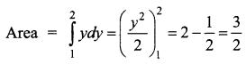 Samacheer Kalvi 12th Business Maths Solutions Chapter 3 Integral Calculus II Ex 3.4 Q15