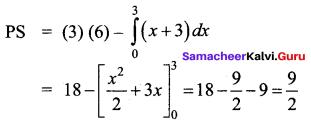 Samacheer Kalvi 12th Business Maths Solutions Chapter 3 Integral Calculus II Ex 3.4 Q16