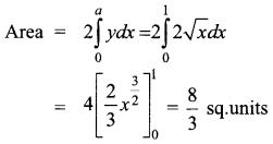 Samacheer Kalvi 12th Business Maths Solutions Chapter 3 Integral Calculus II Ex 3.4 Q24.1