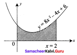 Samacheer Kalvi 12th Business Maths Solutions Chapter 3 Integral Calculus II Miscellaneous Problems Q9