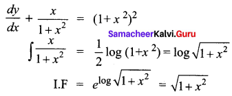 Samacheer Kalvi 12th Business Maths Solutions Chapter 4 Differential Equations Additional Problems I Q6