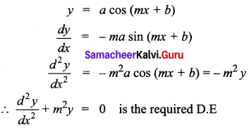 Samacheer Kalvi 12th Business Maths Solutions Chapter 4 Differential Equations Additional Problems II Q2