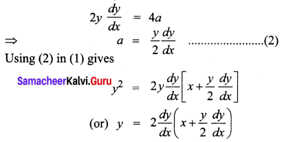 Samacheer Kalvi 12th Business Maths Solutions Chapter 4 Differential Equations Ex 4.1 Q7.1