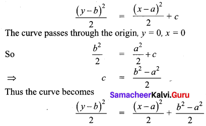 Samacheer Kalvi 12th Business Maths Solutions Chapter 4 Differential Equations Ex 4.2 Q7