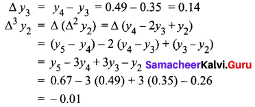 Samacheer Kalvi 12th Business Maths Solutions Chapter 5 Numerical Methods Additional Problems II Q3.1