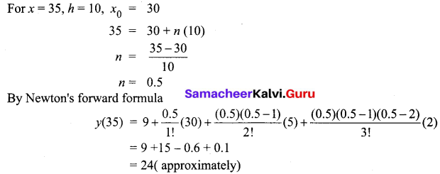 Samacheer Kalvi 12th Business Maths Solutions Chapter 5 Numerical Methods Additional Problems III Q3.2