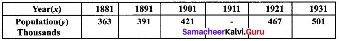 Samacheer Kalvi 12th Business Maths Solutions Chapter 5 Numerical Methods Ex 5.1 Q7