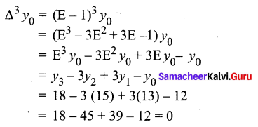 Samacheer Kalvi 12th Business Maths Solutions Chapter 5 Numerical Methods Ex 5.3 Q14.1