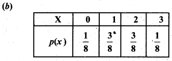 Samacheer Kalvi 12th Business Maths Solutions Chapter 6 Random Variable and Mathematical Expectation Additional Problems I Q1.2