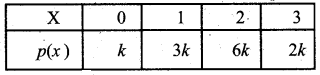 Samacheer Kalvi 12th Business Maths Solutions Chapter 6 Random Variable and Mathematical Expectation Additional Problems I Q2