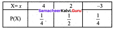 Samacheer Kalvi 12th Business Maths Solutions Chapter 6 Random Variable and Mathematical Expectation Additional Problems III Q6