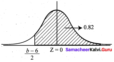 Samacheer Kalvi 12th Business Maths Solutions Chapter 7 Probability Distributions Additional Problems III Q7.3
