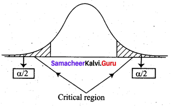 Samacheer Kalvi 12th Business Maths Solutions Chapter 8 Sampling Techniques and Statistical Inference Ex 8.2 Q9