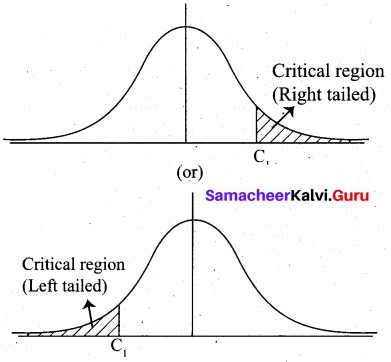 Samacheer Kalvi 12th Business Maths Solutions Chapter 8 Sampling Techniques and Statistical Inference Miscellaneous Problems Q3.1