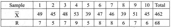 Samacheer Kalvi 12th Business Maths Solutions Chapter 9 Applied Statistics Ex 9.3 10