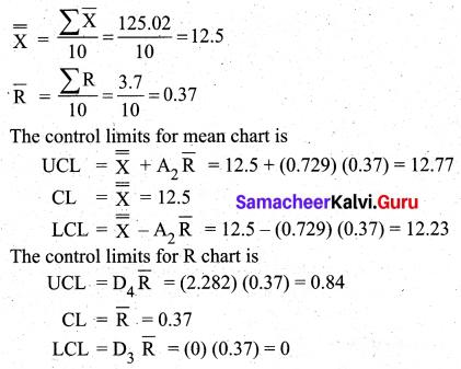 Samacheer Kalvi 12th Business Maths Solutions Chapter 9 Applied Statistics Ex 9.3 23