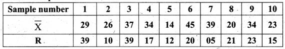 Samacheer Kalvi 12th Business Maths Solutions Chapter 9 Applied Statistics Ex 9.3 24