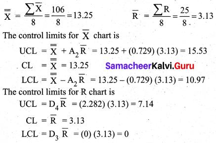 Samacheer Kalvi 12th Business Maths Solutions Chapter 9 Applied Statistics Ex 9.3 274