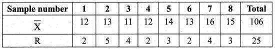 Samacheer Kalvi 12th Business Maths Solutions Chapter 9 Applied Statistics Ex 9.3 28