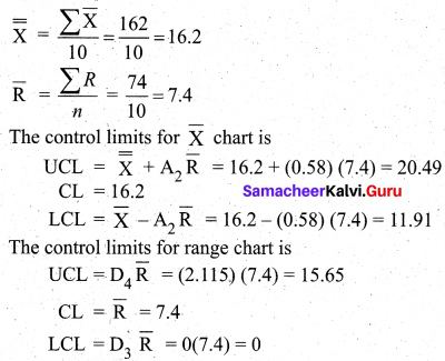 Samacheer Kalvi 12th Business Maths Solutions Chapter 9 Applied Statistics Ex 9.3 6