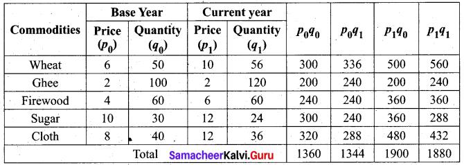 Samacheer Kalvi 12th Business Maths Solutions Chapter 9 Applied Statistics Miscellaneous Problems 12